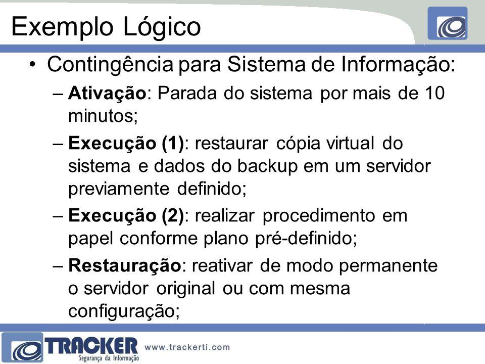 Exemplo Lógico Contingência para Sistema de Informação: