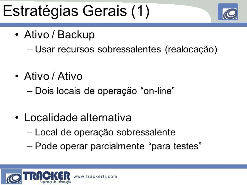 Estratégias Gerais (1) Ativo / Backup Ativo / Ativo