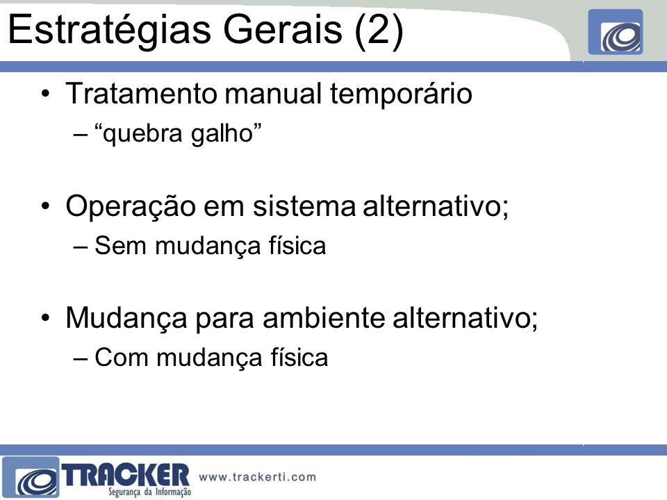 Estratégias Gerais (2) Tratamento manual temporário