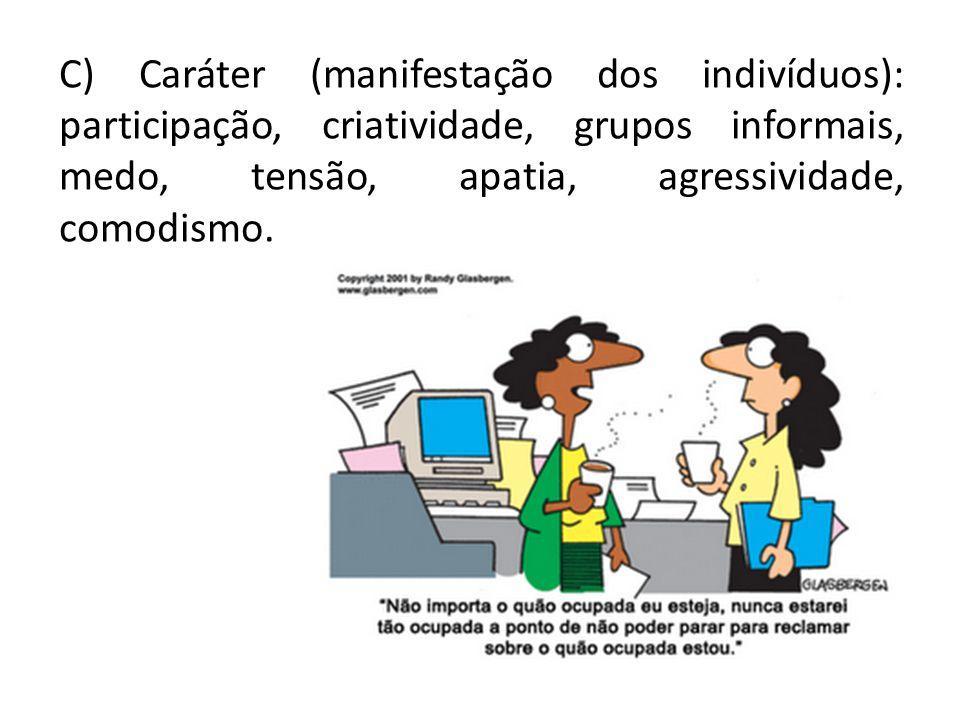 C) Caráter (manifestação dos indivíduos): participação, criatividade, grupos informais, medo, tensão, apatia, agressividade, comodismo.