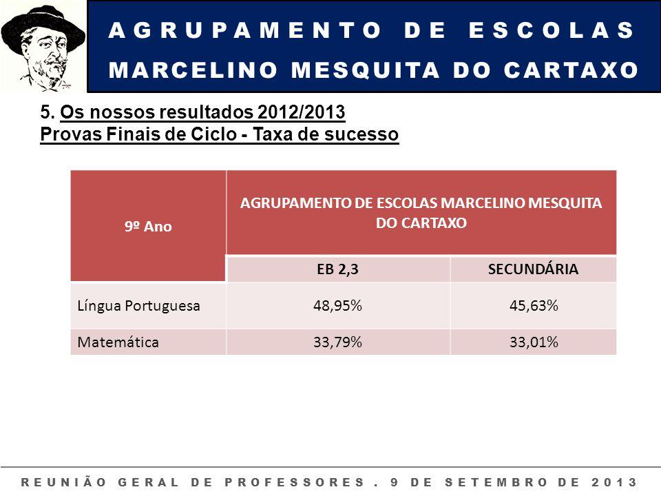 AGRUPAMENTO DE ESCOLAS MARCELINO MESQUITA DO CARTAXO