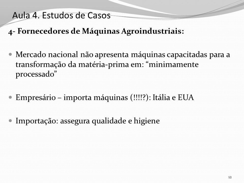 Aula 4. Estudos de Casos 4- Fornecedores de Máquinas Agroindustriais: