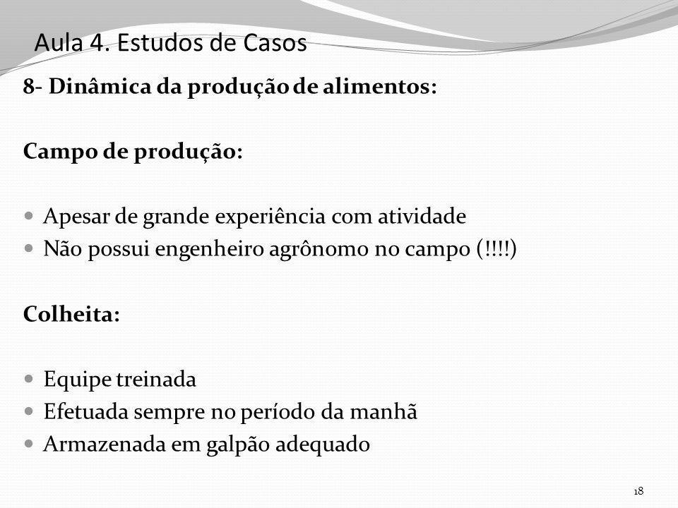 Aula 4. Estudos de Casos 8- Dinâmica da produção de alimentos: