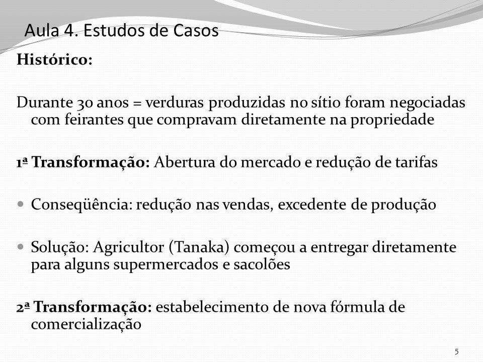 Aula 4. Estudos de Casos Histórico: