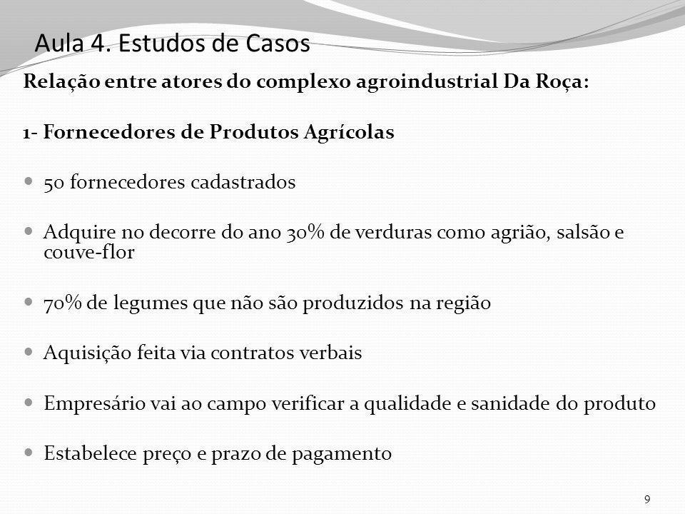 Aula 4. Estudos de Casos Relação entre atores do complexo agroindustrial Da Roça: 1- Fornecedores de Produtos Agrícolas.