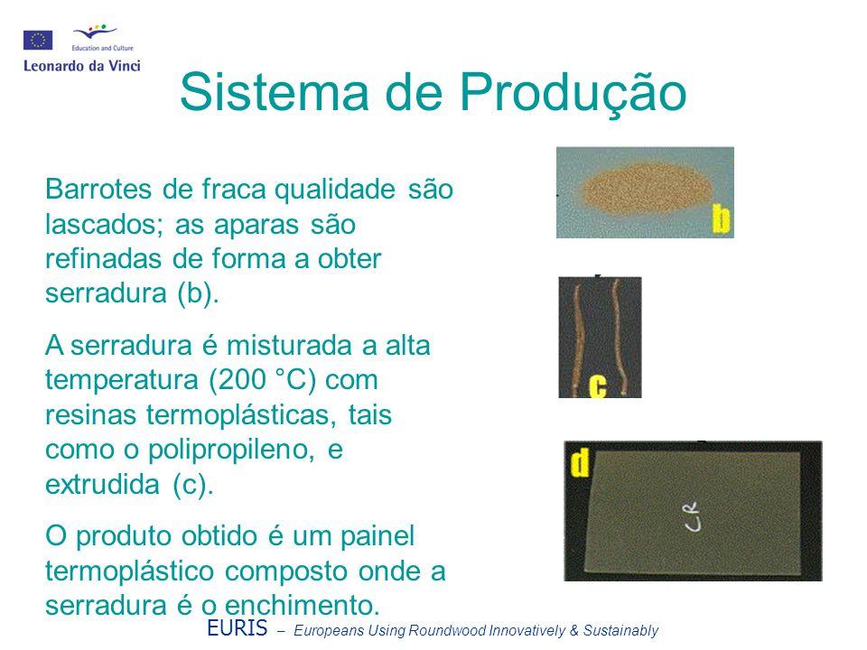 Sistema de Produção Barrotes de fraca qualidade são lascados; as aparas são refinadas de forma a obter serradura (b).