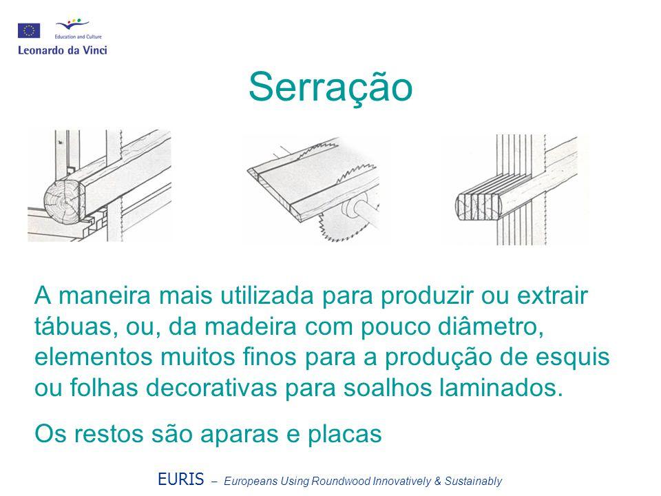 Serração