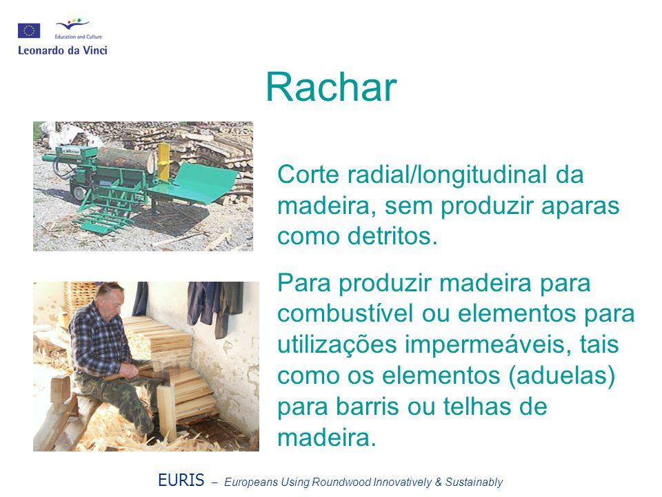 Rachar Corte radial/longitudinal da madeira, sem produzir aparas como detritos.
