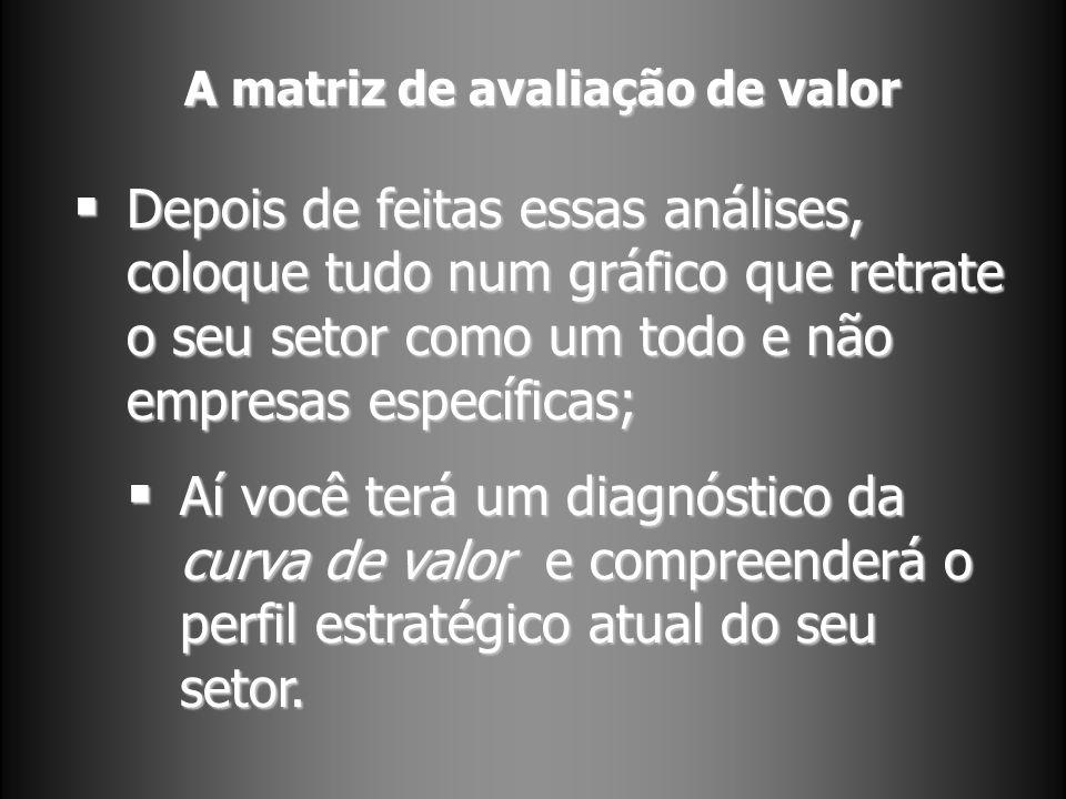A matriz de avaliação de valor