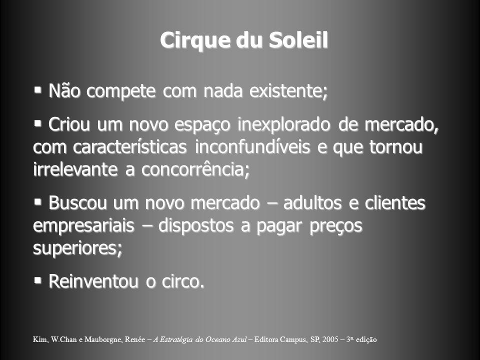 Cirque du Soleil Não compete com nada existente;