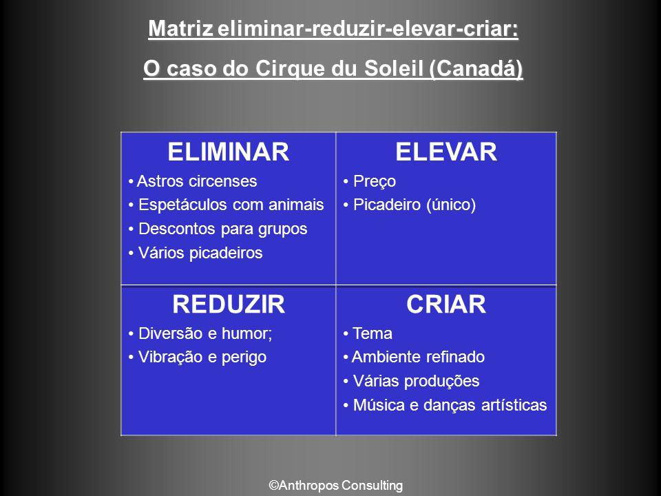 ELIMINAR ELEVAR REDUZIR CRIAR