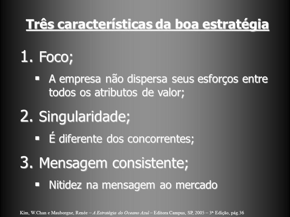 Três características da boa estratégia