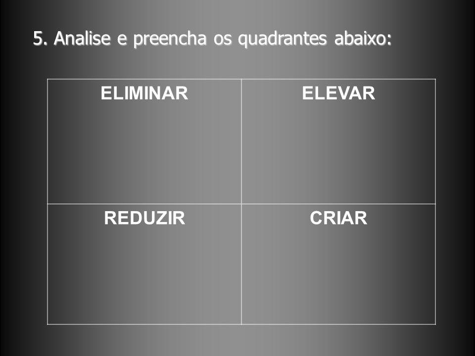 5. Analise e preencha os quadrantes abaixo: