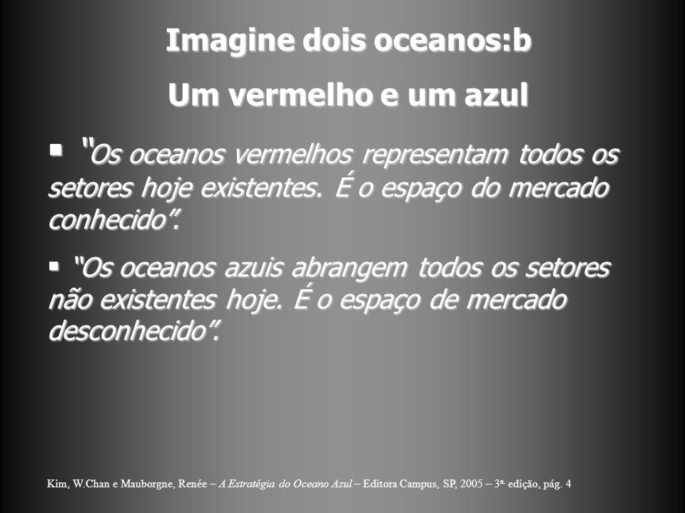 Imagine dois oceanos:b