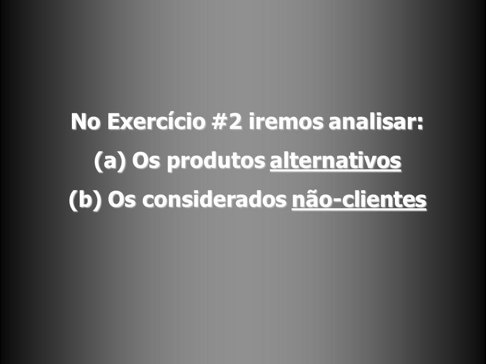 No Exercício #2 iremos analisar: Os produtos alternativos