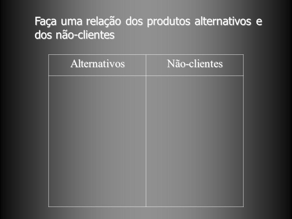 Faça uma relação dos produtos alternativos e dos não-clientes