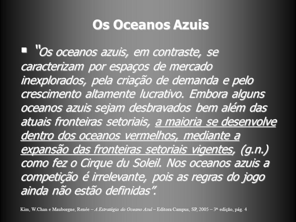 Os Oceanos Azuis