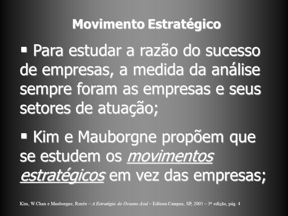 Movimento Estratégico