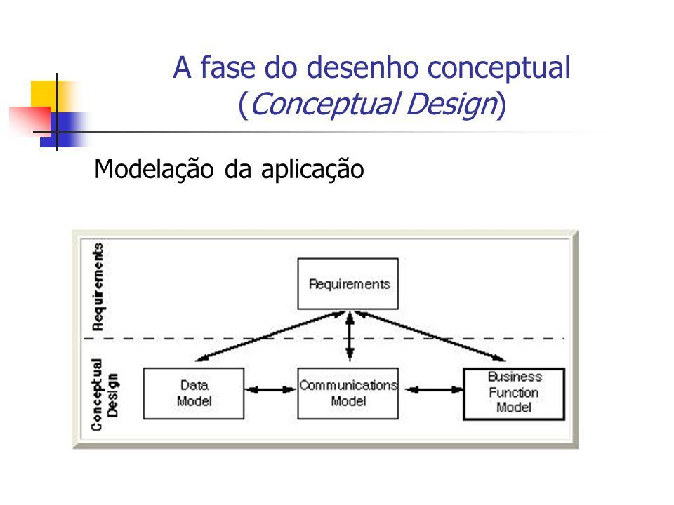 A fase do desenho conceptual (Conceptual Design)