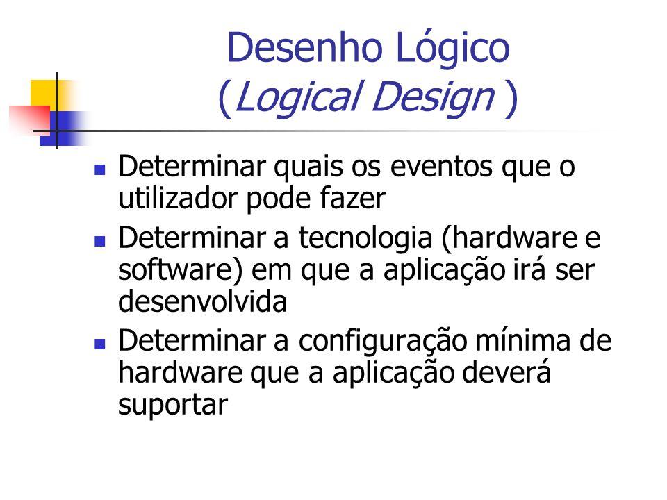 Desenho Lógico (Logical Design )