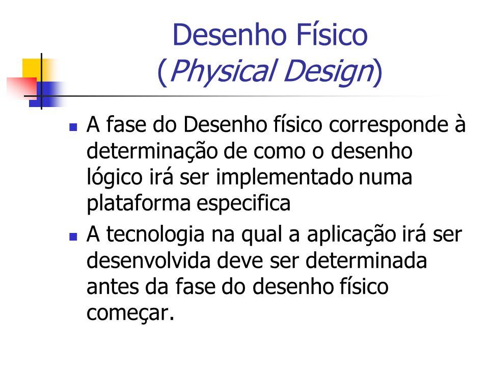 Desenho Físico (Physical Design)