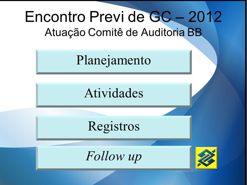 Encontro Previ de GC – 2012 Atuação Comitê de Auditoria BB