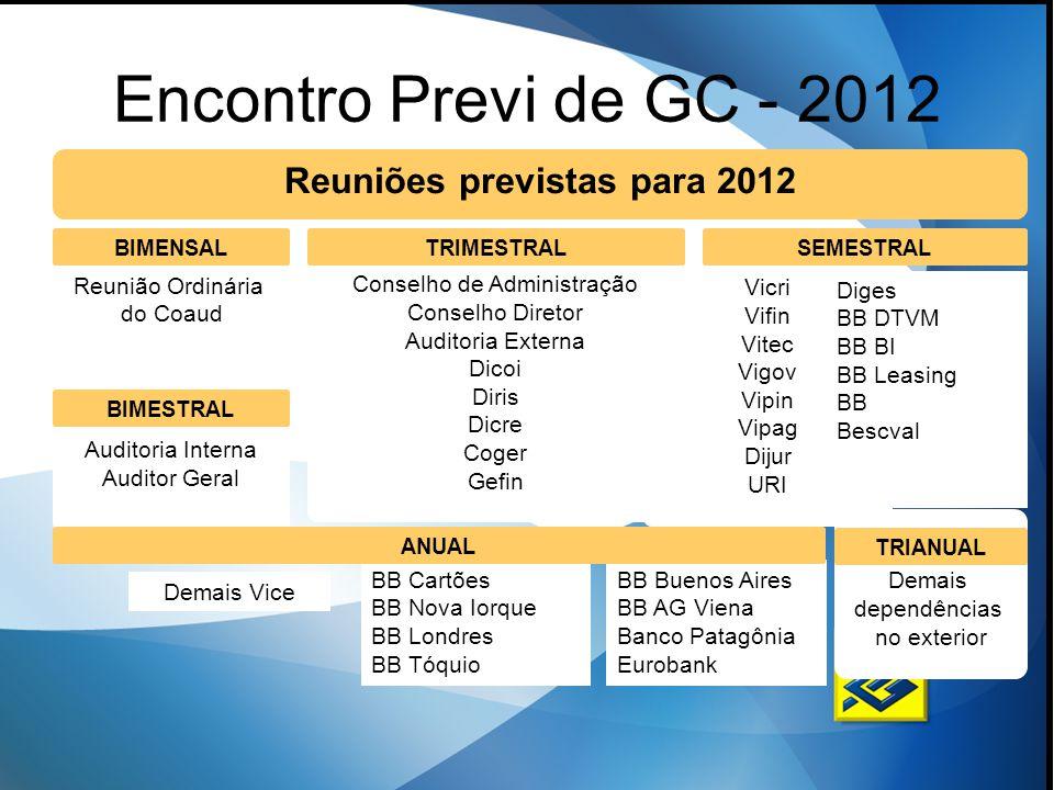 Reuniões previstas para 2012