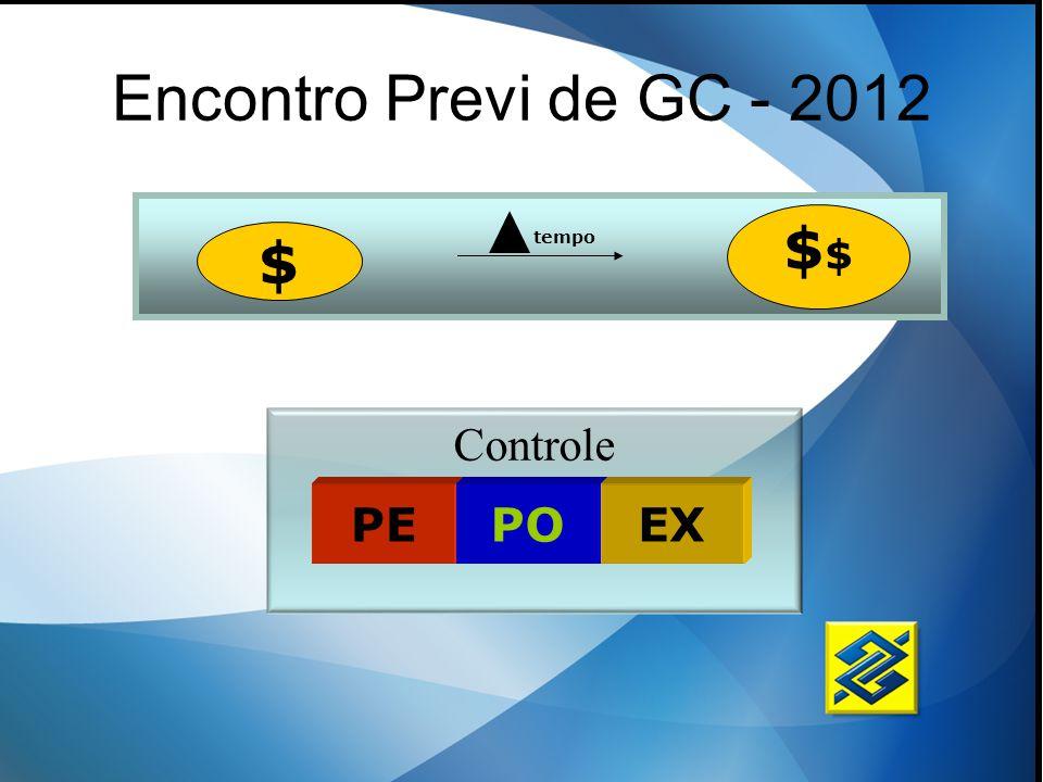Encontro Previ de GC - 2012 tempo $$ $ Controle PE PO EX