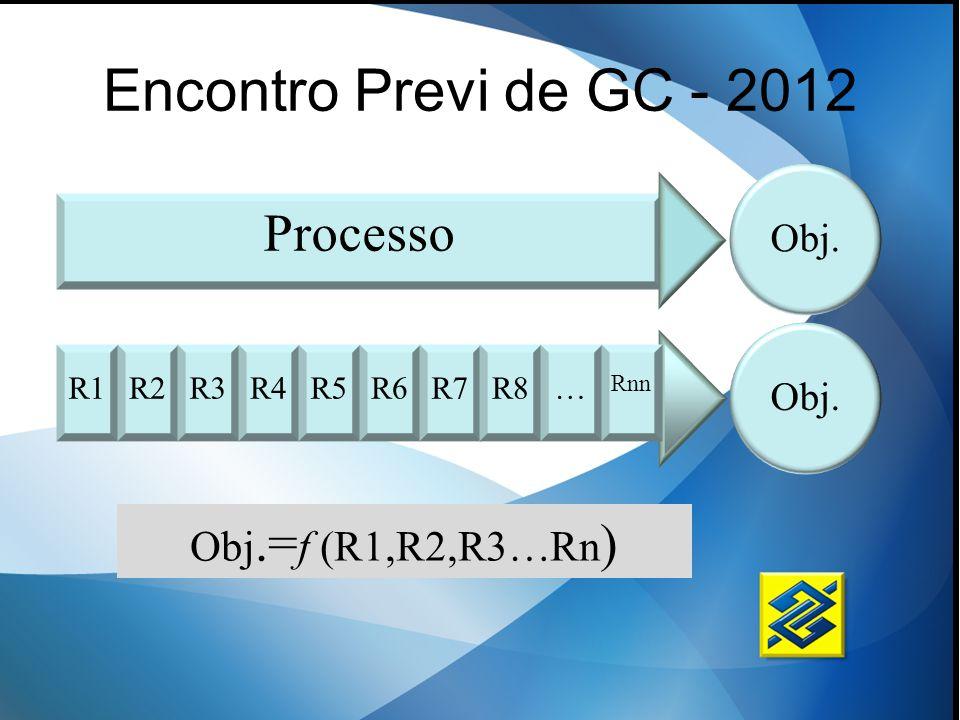 Encontro Previ de GC - 2012 Processo Obj.=f (R1,R2,R3…Rn) Obj. Obj. R1