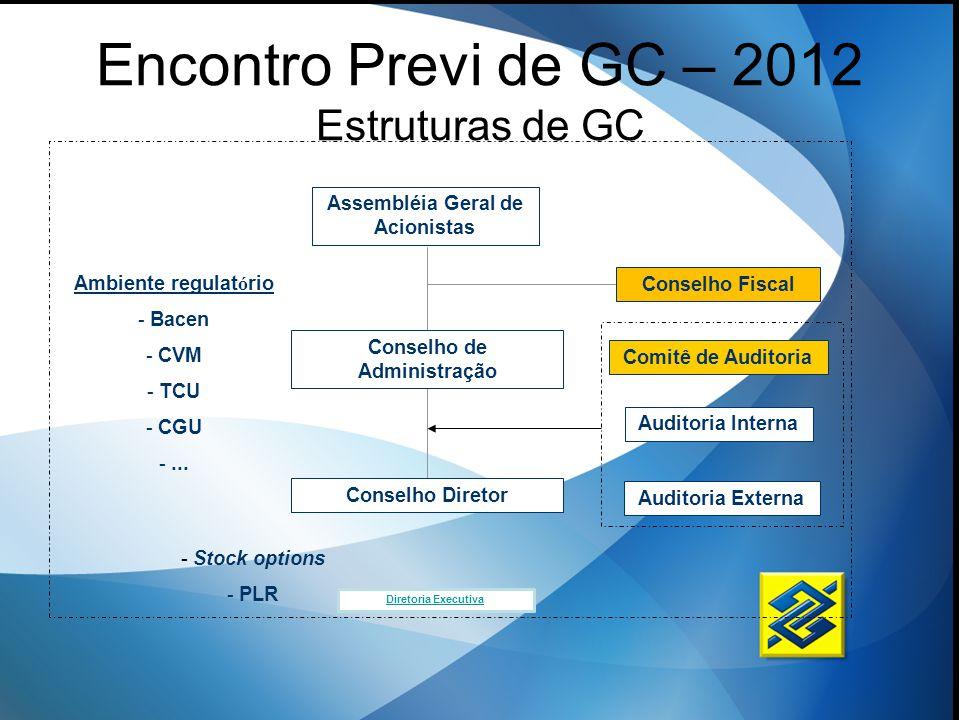 Encontro Previ de GC – 2012 Estruturas de GC