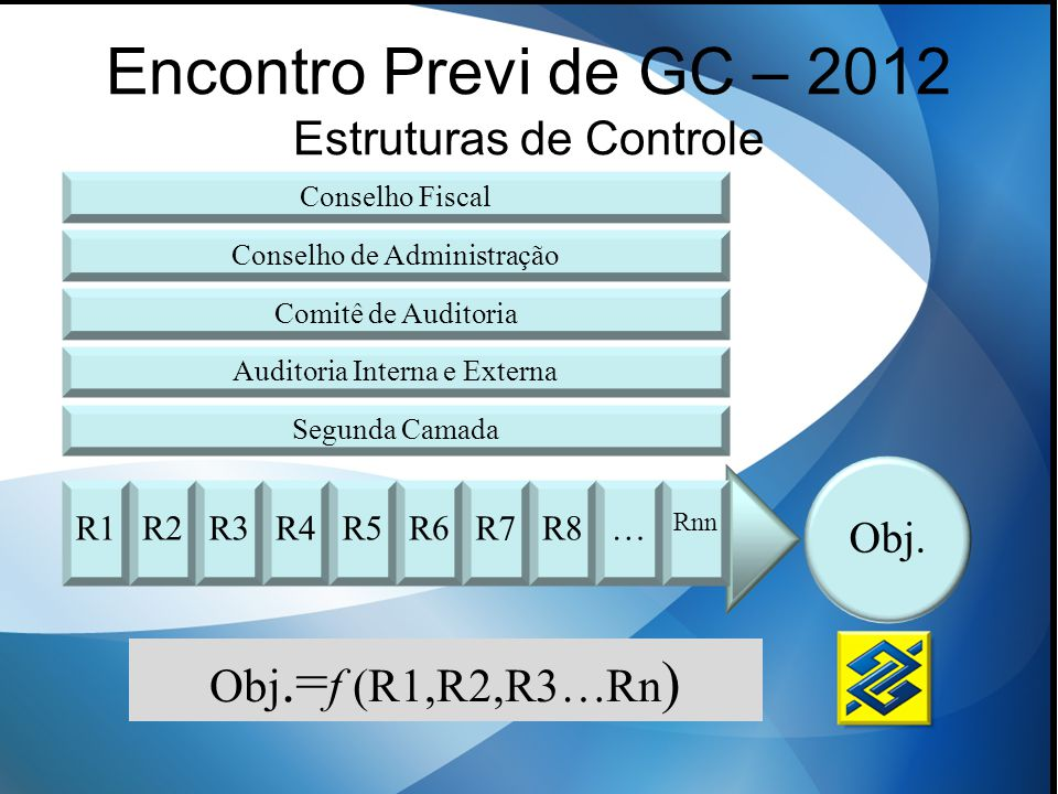 Encontro Previ de GC – 2012 Estruturas de Controle