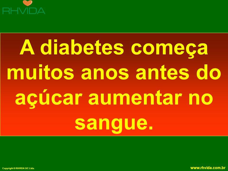 A diabetes começa muitos anos antes do açúcar aumentar no sangue.