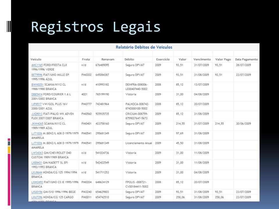 Registros Legais O relatório Débitos de Veículos exibe a lista de débitos da frota, identificando o veículo, o tipo de débito e o valor.