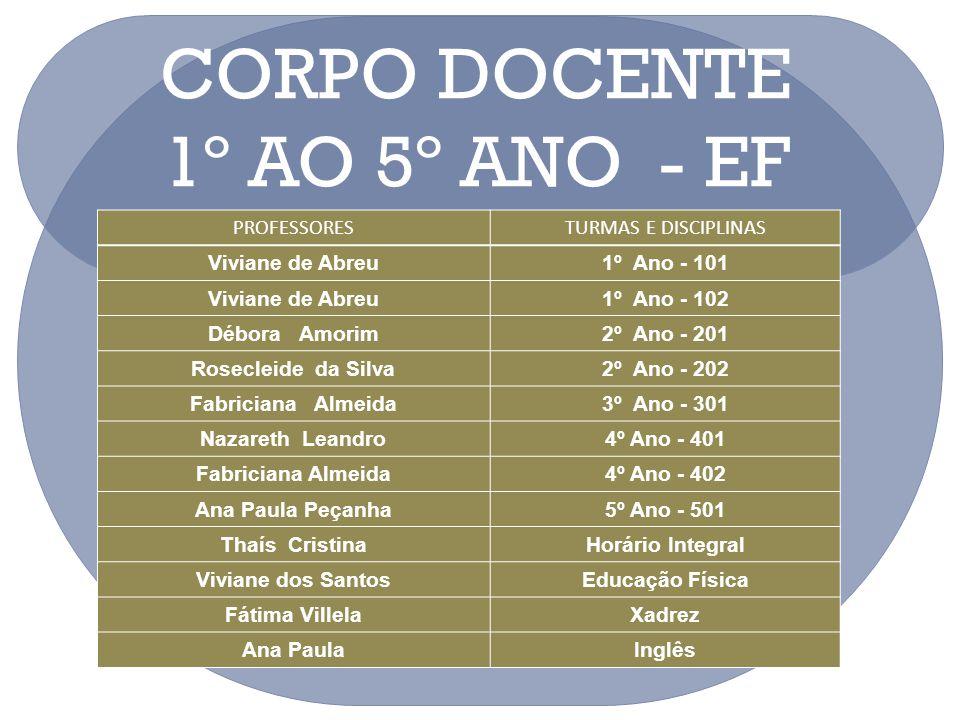 CORPO DOCENTE 1º AO 5º ANO - EF PROFESSORES TURMAS E DISCIPLINAS