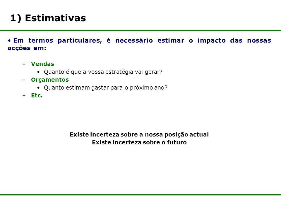 1) Estimativas Em termos particulares, é necessário estimar o impacto das nossas acções em: Vendas.