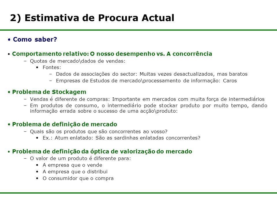 2) Estimativa de Procura Actual