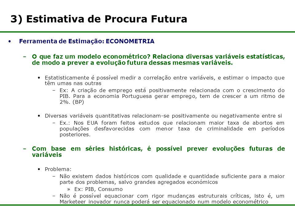 3) Estimativa de Procura Futura