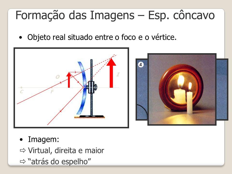 Formação das Imagens – Esp. côncavo