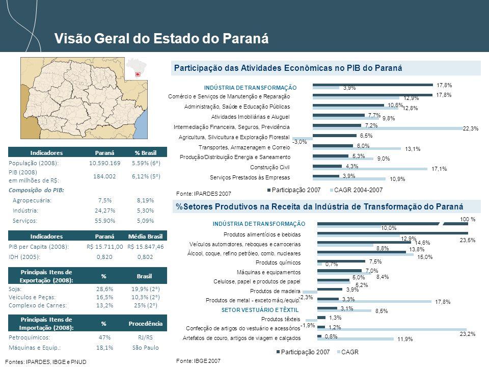 Visão Geral do Estado do Paraná
