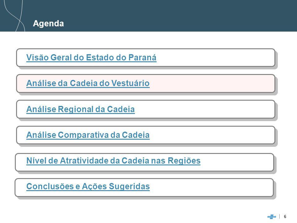 Agenda Visão Geral do Estado do Paraná. Análise da Cadeia do Vestuário. Análise Regional da Cadeia.