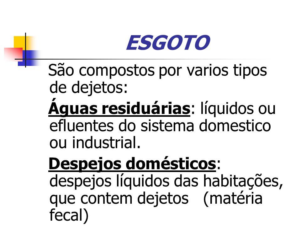 ESGOTO São compostos por varios tipos de dejetos: