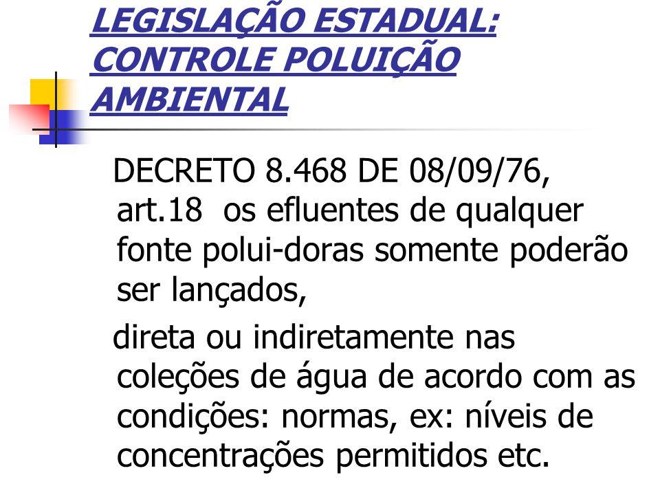 LEGISLAÇÃO ESTADUAL: CONTROLE POLUIÇÃO AMBIENTAL