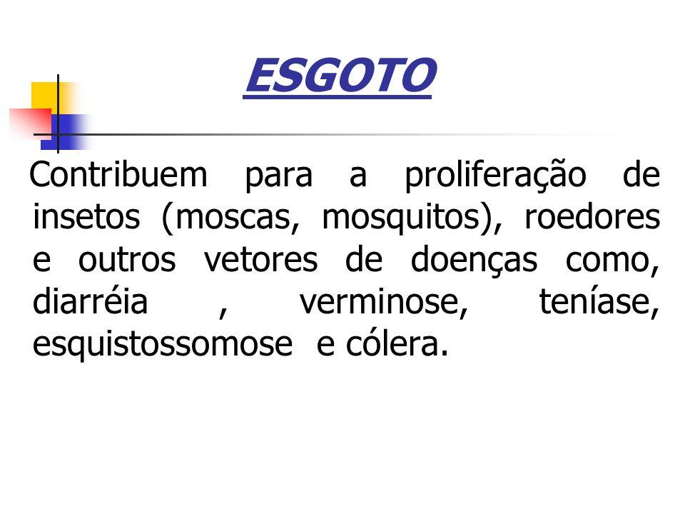 ESGOTO