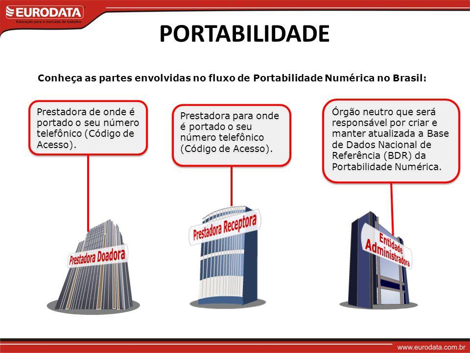 PORTABILIDADE Conheça as partes envolvidas no fluxo de Portabilidade Numérica no Brasil: