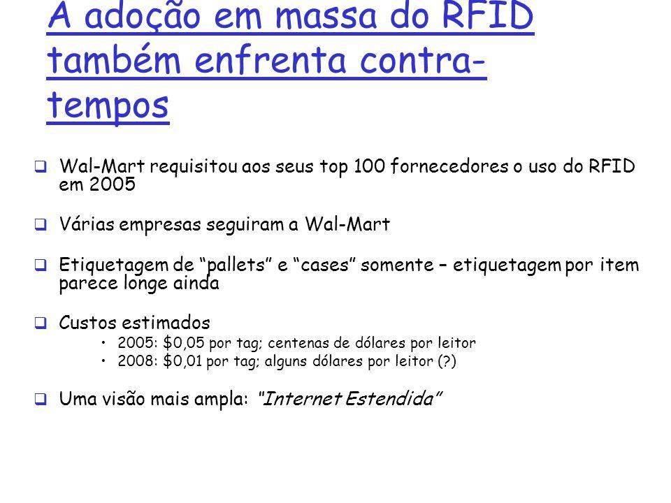 A adoção em massa do RFID também enfrenta contra-tempos