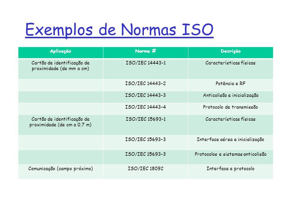 Exemplos de Normas ISO Aplicação Norma # Desrição