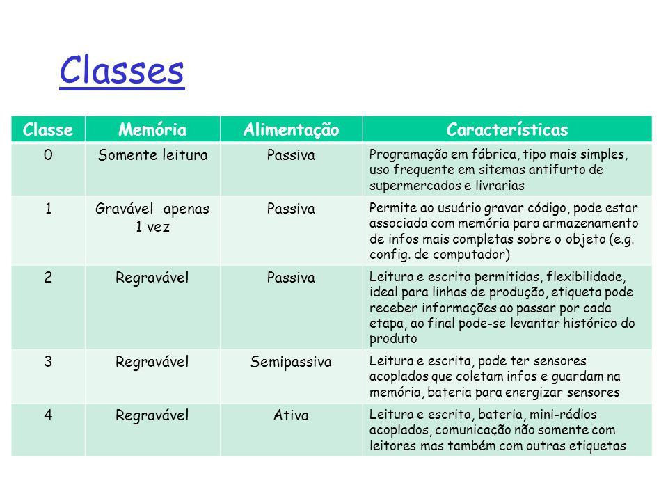 Classes Classe Memória Alimentação Características Somente leitura