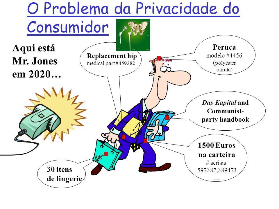 O Problema da Privacidade do Consumidor