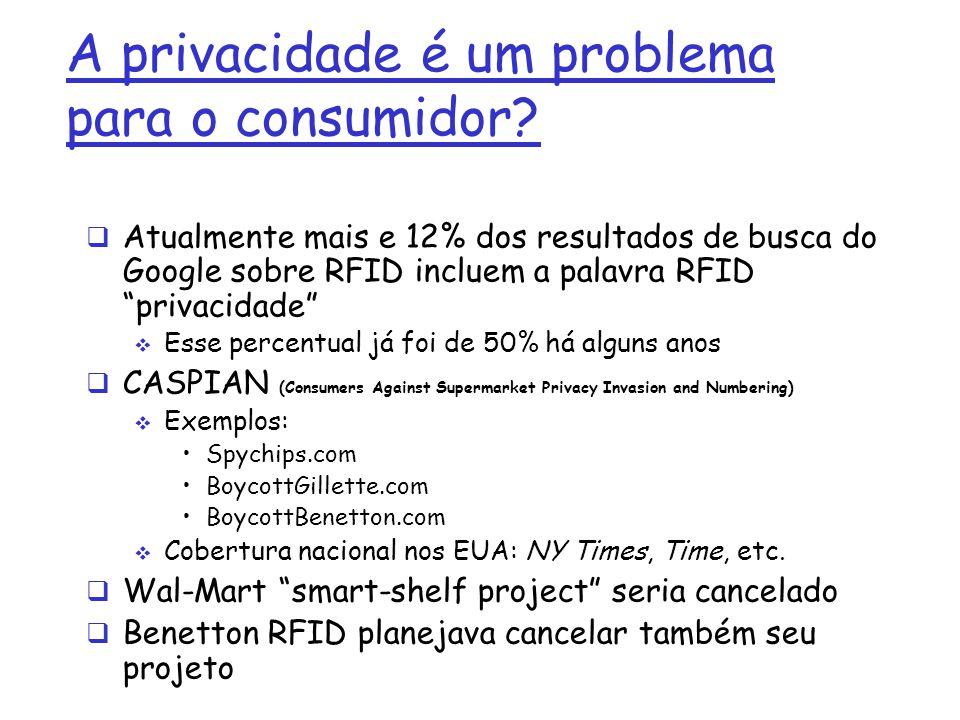 A privacidade é um problema para o consumidor