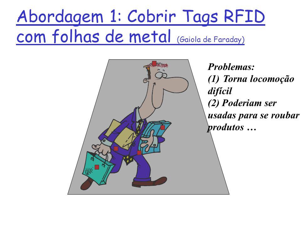 Abordagem 1: Cobrir Tags RFID com folhas de metal (Gaiola de Faraday)
